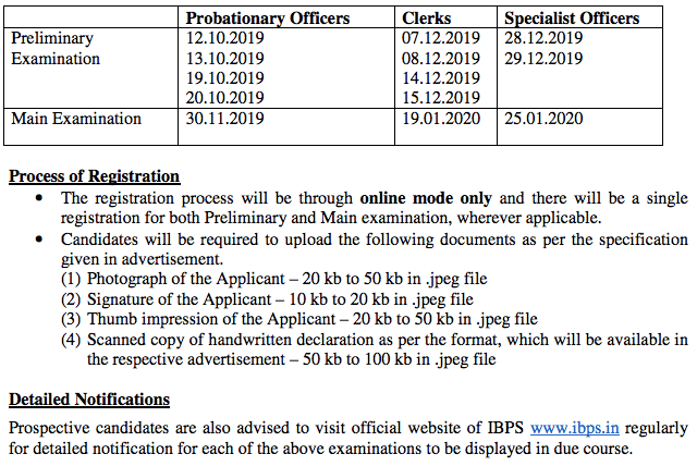 ibps po exam date 2019 application form